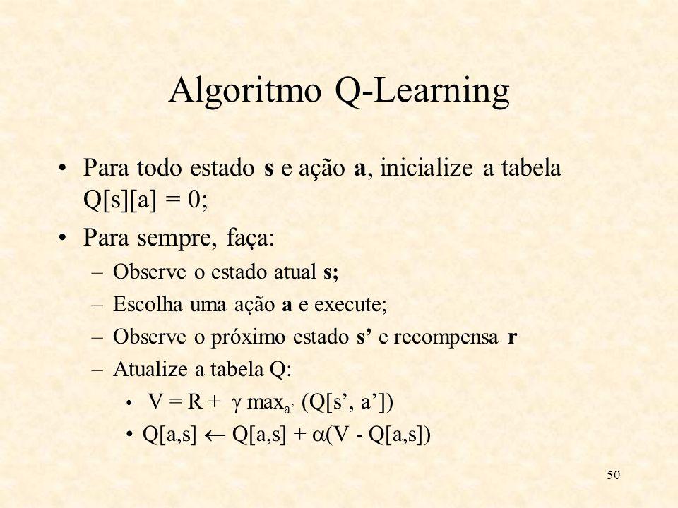 Algoritmo Q-Learning Para todo estado s e ação a, inicialize a tabela Q[s][a] = 0; Para sempre, faça: